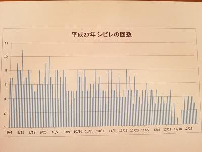 竹内さんのグラフ2.jpg